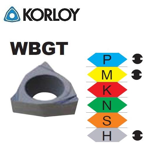 WBGT020102L PC9030, KORLOY, tekinimo plokštelė