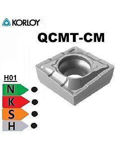 QCMT080304B-CM H01